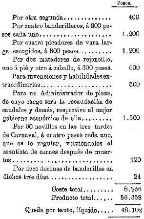 INFORME TEMPORADA TAURINA 1788_2
