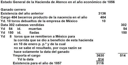 ESTADO GRAL. ATENCO EN 1856