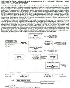 PROPIETARIOS ATENCO_DE LOS CERVANTES A LOS BARBABOSA
