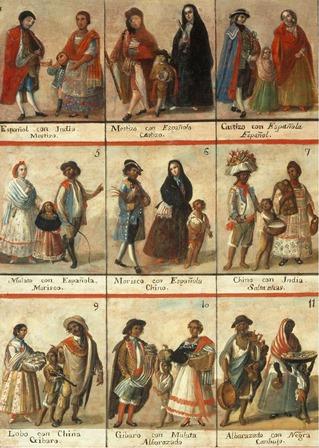 Cabrera-Casta_paintings-1763